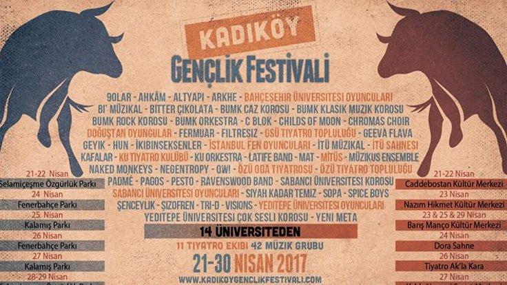 Gençlik Festivaline Yasak!